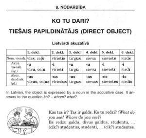 lv25-grammar